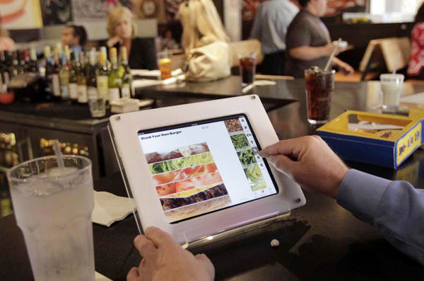 Using Technology and POS Software